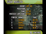Aan het einde van de race krijg je een ranglijst.