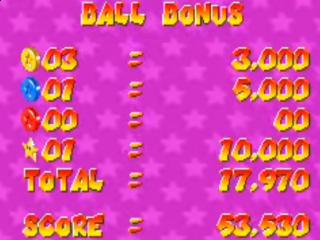 Aan het einde van het spel krijg je de puntenverdeling te zien.