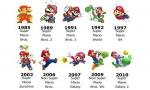Afbeelding voor Winkelmandje voor alle Nintendo's!